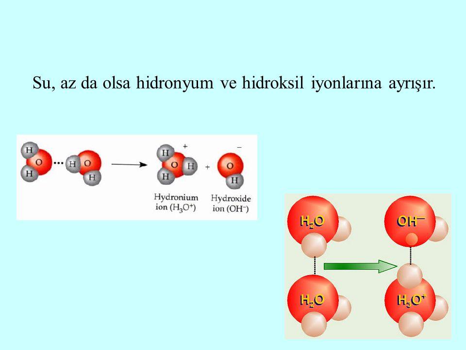 Henderson-Hasselbalch denklemi, verilen bir pK a ve molar orana göre bir asit-baz çiftinin pH'ını hesaplamaya yarar.