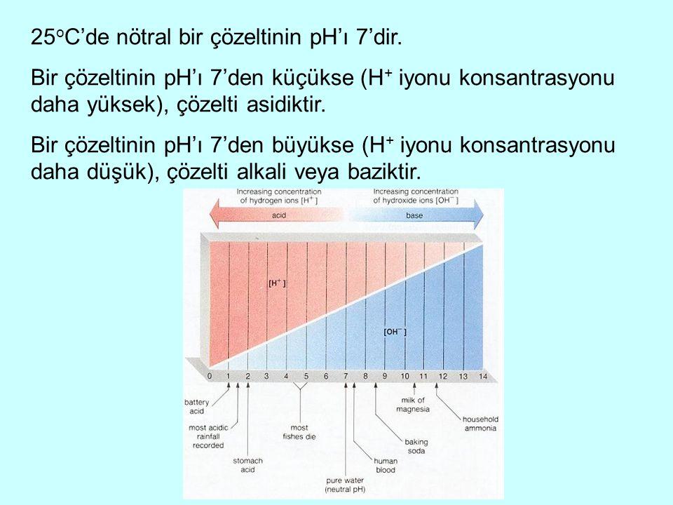 25 o C'de nötral bir çözeltinin pH'ı 7'dir. Bir çözeltinin pH'ı 7'den küçükse (H + iyonu konsantrasyonu daha yüksek), çözelti asidiktir. Bir çözeltini