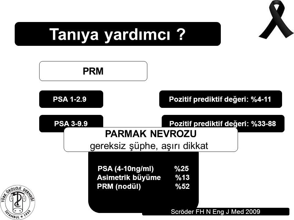 Tanıya yardımcı ? PRM PSA 3-9.9 Pozitif prediktif değeri: %4-11PSA 1-2.9 Pozitif prediktif değeri: %33-88 PSA (4-10ng/ml) %25 Asimetrik büyüme %13 PRM