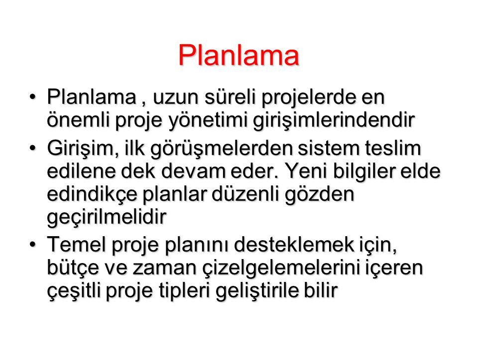 Proje planlama süreci 1.Proje koşullarının belirlenmesi 2.