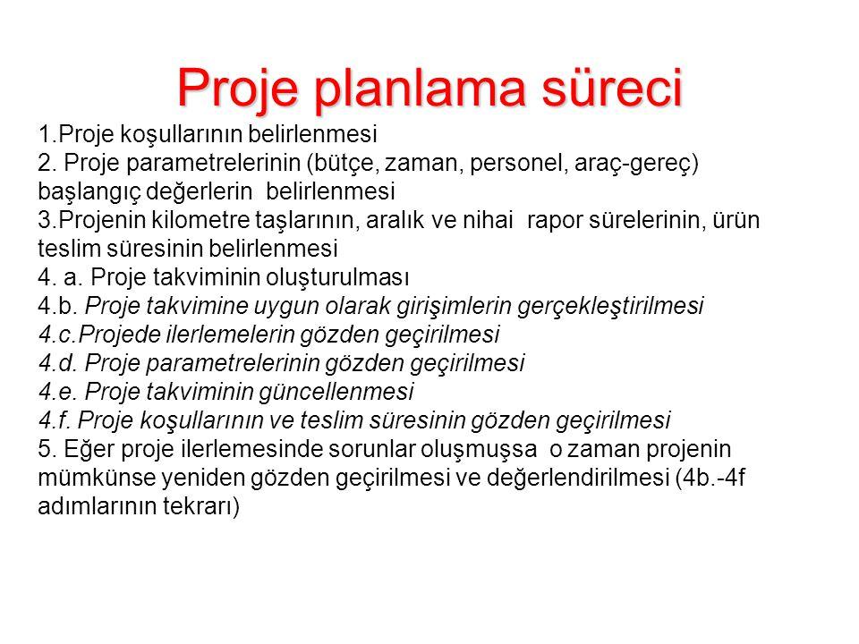 Proje planlama süreci 1.Proje koşullarının belirlenmesi 2. Proje parametrelerinin (bütçe, zaman, personel, araç-gereç) başlangıç değerlerin belirlenme