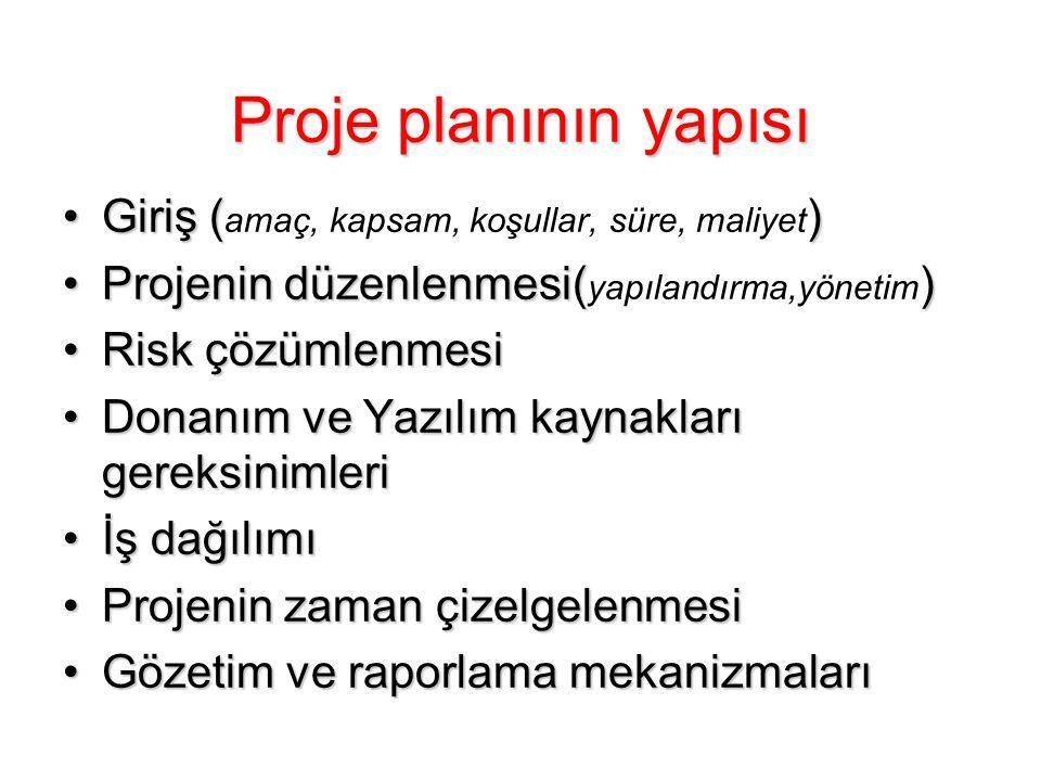 Proje planının yapısı Giriş ()Giriş ( amaç, kapsam, koşullar, süre, maliyet ) Projenin düzenlenmesi()Projenin düzenlenmesi( yapılandırma,yönetim ) Ris