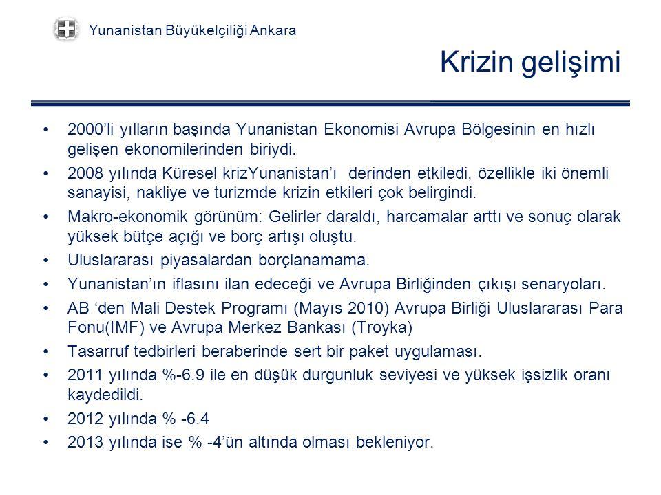 Reformcu Yunanistan Kapsamlı Yapısal Reformlar Programı 2011-2014 İş gücü piyasası reformu Eğitim reformu Kamu sektörü reformu Vergi reformları Mali yapısal reformlar Sağlık reformu Meslek serbestleştirilmesi Adalet Reformu Yunanistan Büyükelçiliği Ankara