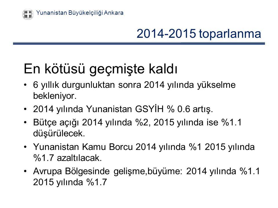 2014-2015 toparlanma En kötüsü geçmişte kaldı 6 yıllık durgunluktan sonra 2014 yılında yükselme bekleniyor.