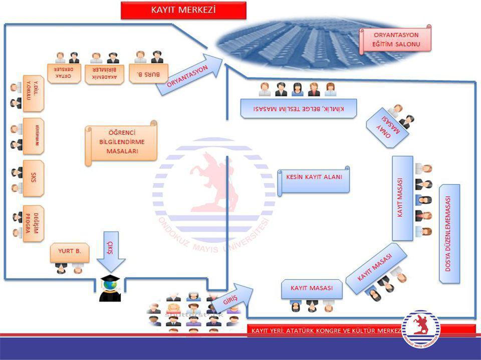 10. Yabancı Diller Yüksekokulu Hazırlık Programı-4