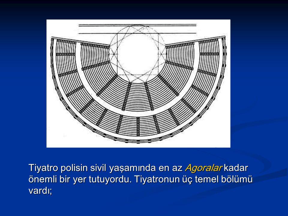 Tiyatro polisin sivil yaşamında en az Agoralar kadar önemli bir yer tutuyordu.