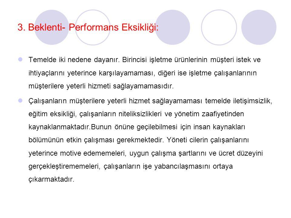3. Beklenti- Performans Eksikliği: Temelde iki nedene dayanır. Birincisi işletme ürünlerinin müşteri istek ve ihtiyaçlarını yeterince karşılayamaması,