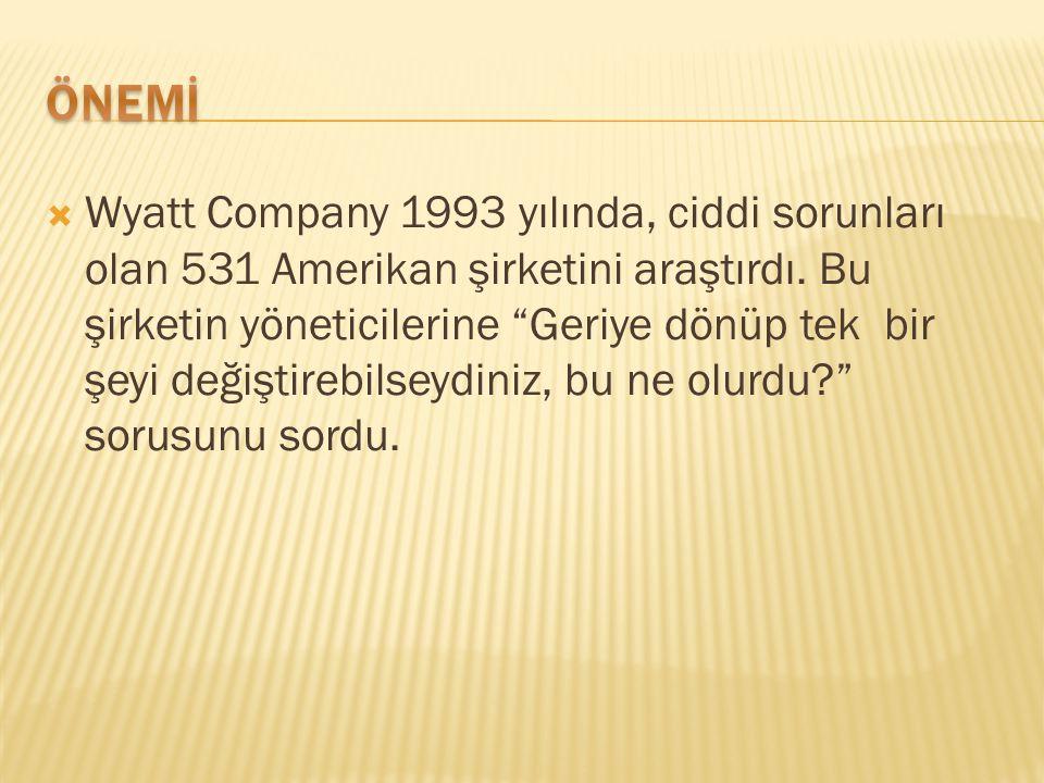  Wyatt Company 1993 yılında, ciddi sorunları olan 531 Amerikan şirketini araştırdı.