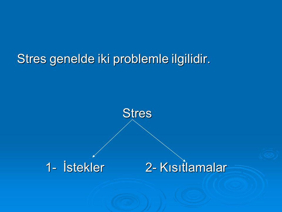 Stres genelde iki problemle ilgilidir. Stres Stres 1- İstekler 2- Kısıtlamalar