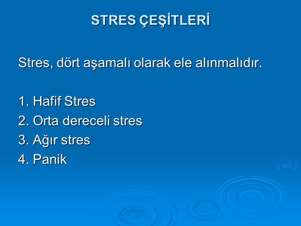 STRES ÇEŞİTLERİ Stres, dört aşamalı olarak ele alınmalıdır. 1. Hafif Stres 2. Orta dereceli stres 3. Ağır stres 4. Panik