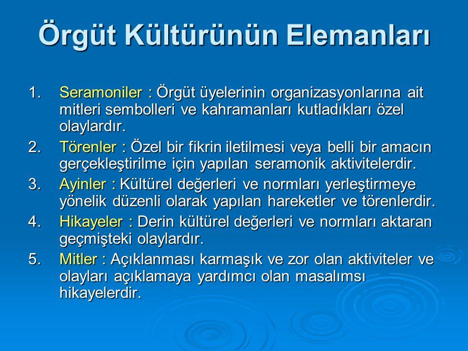 Örgüt Kültürünün Elemanları 1.Seramoniler : Örgüt üyelerinin organizasyonlarına ait mitleri sembolleri ve kahramanları kutladıkları özel olaylardır. 2