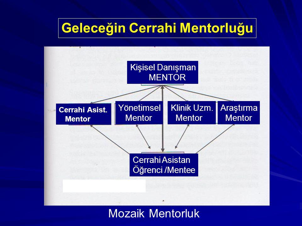 Kişisel Danışman MENTOR Cerrahi Asist. Mentor Yönetimsel Mentor Klinik Uzm.