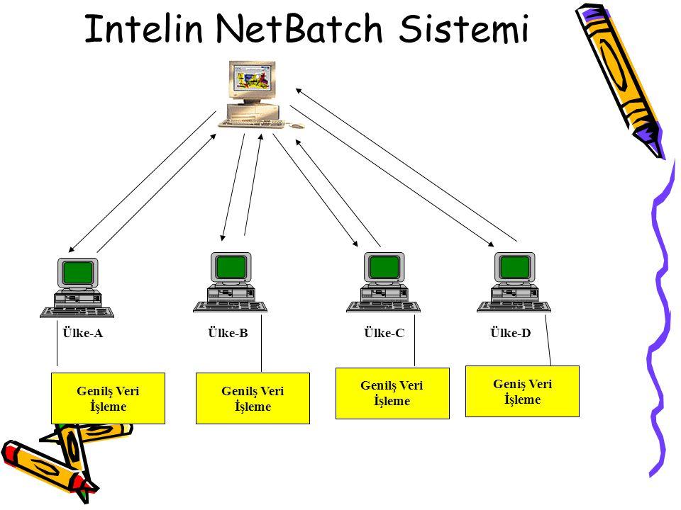 Günümüzde P2P nin çok önemli bir ağ işlem teknolojisi olacağı düşüncesi yaygındır. Örneğin; -Intel Araştırma labaratuvarı P2P bilgi işlem üzerinde çal