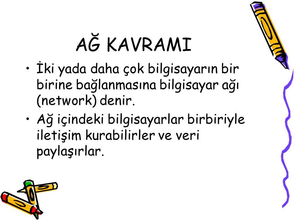 P2P NETWORKS (PEER TO PEER) HAYRİYE TANYILDIZ 05260003 EMRE UÇAR 05260010
