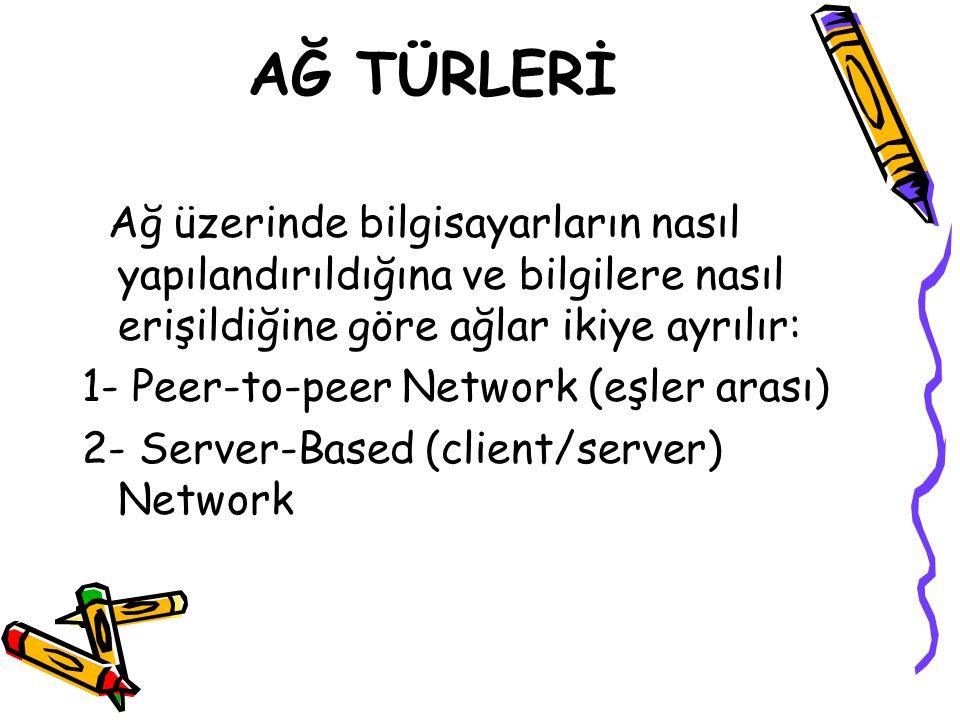 AĞ TÜRLERİ Ağ üzerinde bilgisayarların nasıl yapılandırıldığına ve bilgilere nasıl erişildiğine göre ağlar ikiye ayrılır: 1- Peer-to-peer Network (eşler arası) 2- Server-Based (client/server) Network