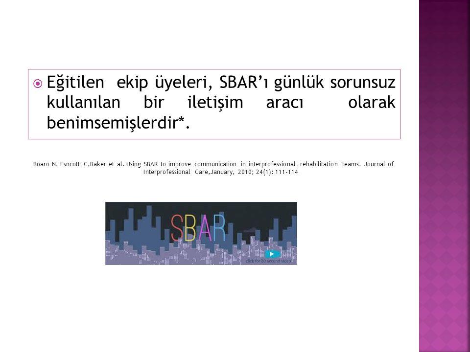  Eğitilen ekip üyeleri, SBAR'ı günlük sorunsuz kullanılan bir iletişim aracı olarak benimsemişlerdir*. Boaro N, Fsncott C,Baker et al. Using SBAR to