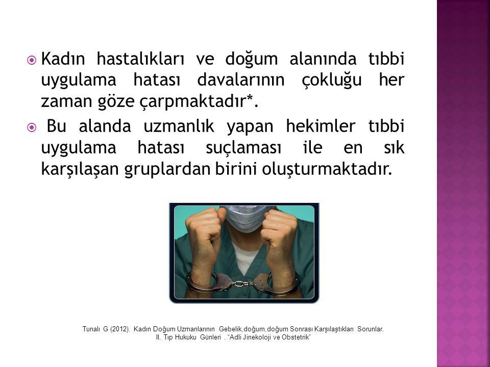  Nöbet değişim süreçlerinde  Kısa bir süre için personelin görev yerini terk ettiği süreçlerde  Bir bakım seviyesinden diğerine geçişlerde (acil bölümden yoğun bakım ünitesine)  Konsültasyon sürecinde  Ameliyat sonrası teslim sürecinde  Diğer transfer durumlarında (ambulans ile bir başka sağlık kuruluşuna nakillerde) Füsun Sayek TTB Raporları / Kitapları - 2010 Hasta Güvenliği: Türkiye ve Dünya.