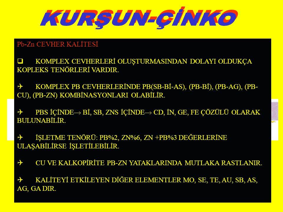 KURŞUN-ÇİNKO