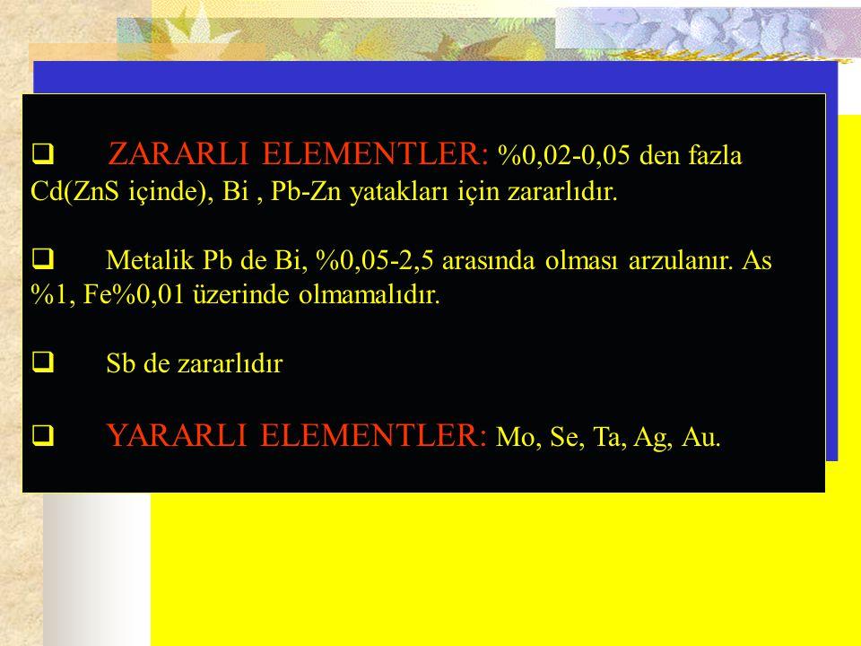  ZARARLI ELEMENTLER: %0,02-0,05 den fazla Cd(ZnS içinde), Bi, Pb-Zn yatakları için zararlıdır.