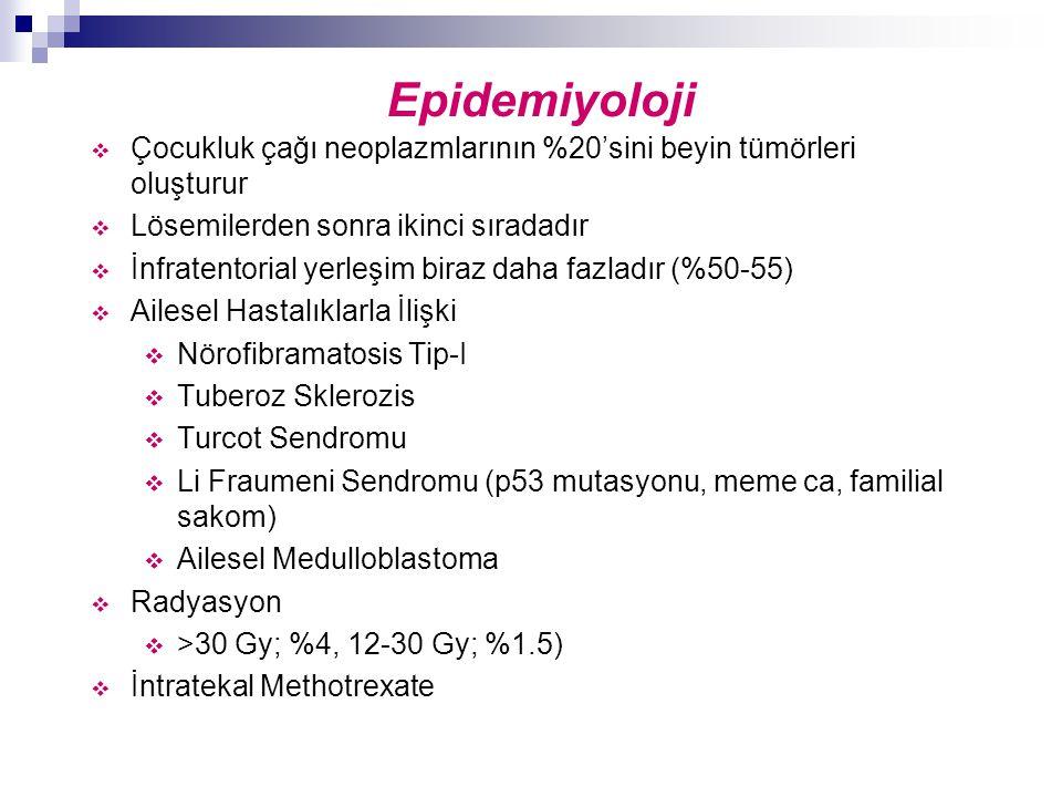 Epidemiyoloji  Çocukluk çağı neoplazmlarının %20'sini beyin tümörleri oluşturur  Lösemilerden sonra ikinci sıradadır  İnfratentorial yerleşim biraz daha fazladır (%50-55)  Ailesel Hastalıklarla İlişki  Nörofibramatosis Tip-I  Tuberoz Sklerozis  Turcot Sendromu  Li Fraumeni Sendromu (p53 mutasyonu, meme ca, familial sakom)  Ailesel Medulloblastoma  Radyasyon  >30 Gy; %4, 12-30 Gy; %1.5)  İntratekal Methotrexate