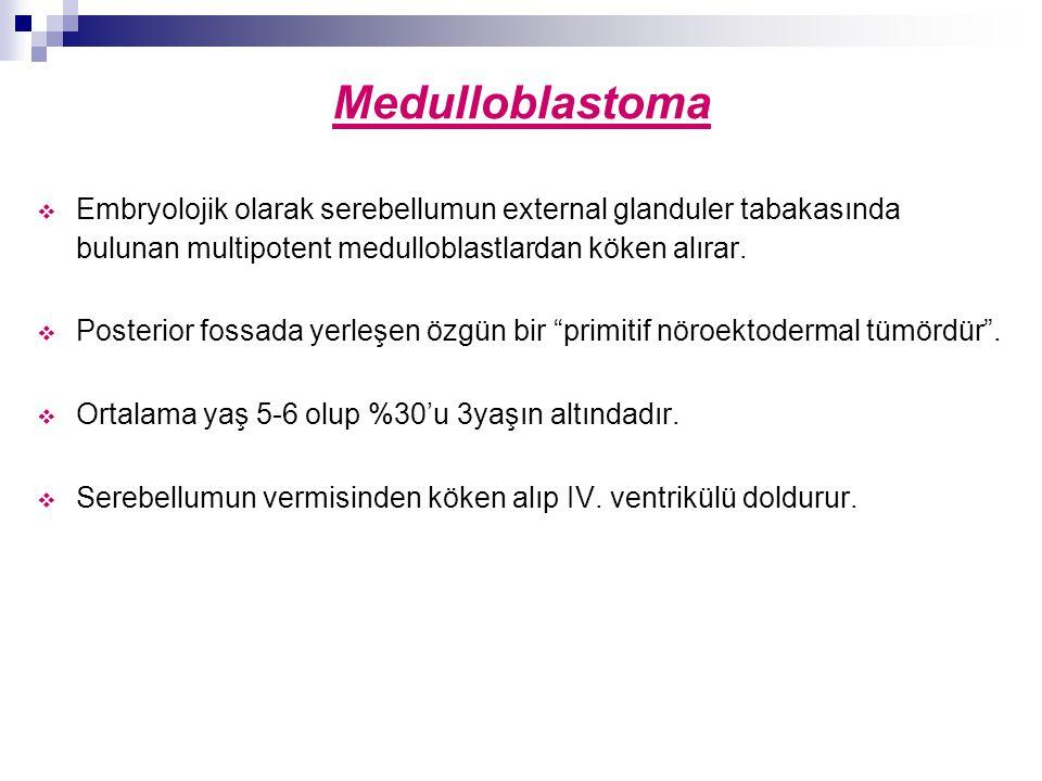 Medulloblastoma  Embryolojik olarak serebellumun external glanduler tabakasında bulunan multipotent medulloblastlardan köken alırar.  Posterior foss