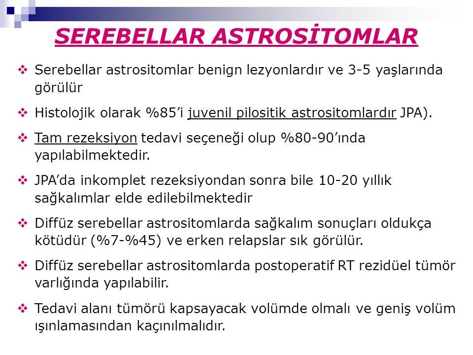 SEREBELLAR ASTROSİTOMLAR  Serebellar astrositomlar benign lezyonlardır ve 3-5 yaşlarında görülür  Histolojik olarak %85'i juvenil pilositik astrositomlardır JPA).