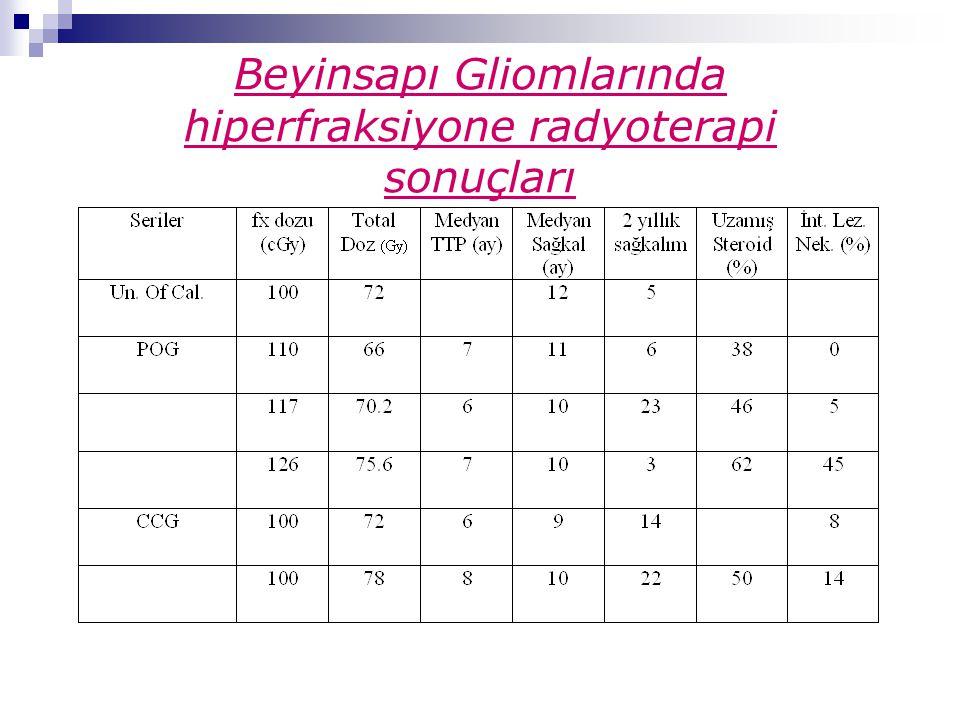 Beyinsapı Gliomlarında hiperfraksiyone radyoterapi sonuçları