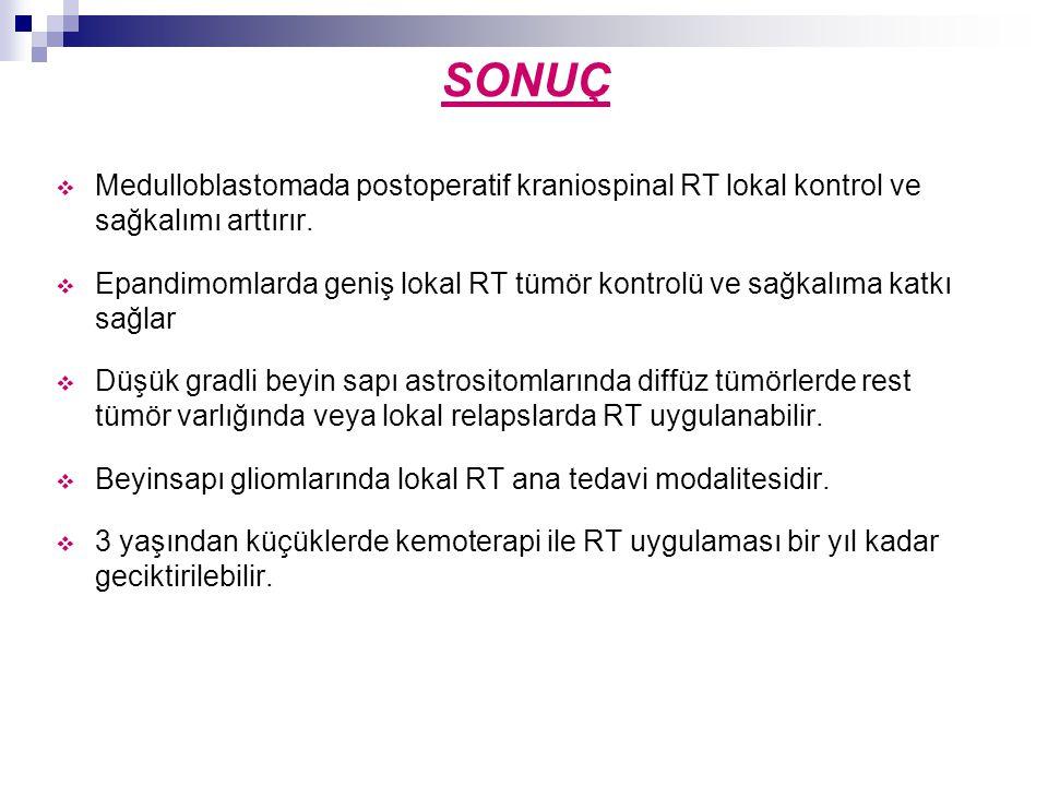 SONUÇ  Medulloblastomada postoperatif kraniospinal RT lokal kontrol ve sağkalımı arttırır.  Epandimomlarda geniş lokal RT tümör kontrolü ve sağkalım