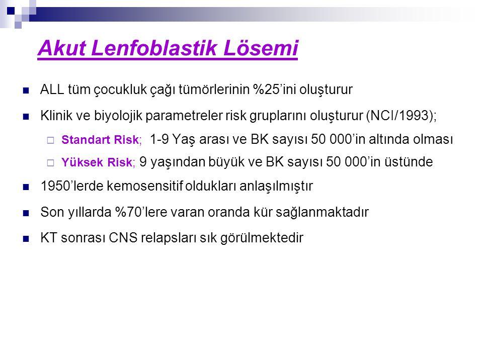 Akut Lenfoblastik Lösemi ALL tüm çocukluk çağı tümörlerinin %25'ini oluşturur Klinik ve biyolojik parametreler risk gruplarını oluşturur (NCI/1993); 