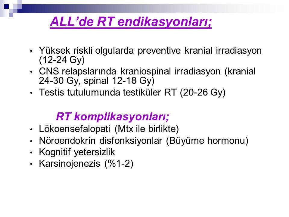 ALL'de RT endikasyonları; Yüksek riskli olgularda preventive kranial irradiasyon (12-24 Gy) CNS relapslarında kraniospinal irradiasyon (kranial 24-30 Gy, spinal 12-18 Gy) Testis tutulumunda testiküler RT (20-26 Gy) RT komplikasyonları; Lökoensefalopati (Mtx ile birlikte) Nöroendokrin disfonksiyonlar (Büyüme hormonu) Kognitif yetersizlik Karsinojenezis (%1-2)