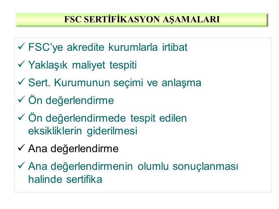 FSC'ye akredite kurumlarla irtibat Yaklaşık maliyet tespiti Sert. Kurumunun seçimi ve anlaşma Ön değerlendirme Ön değerlendirmede tespit edilen eksikl