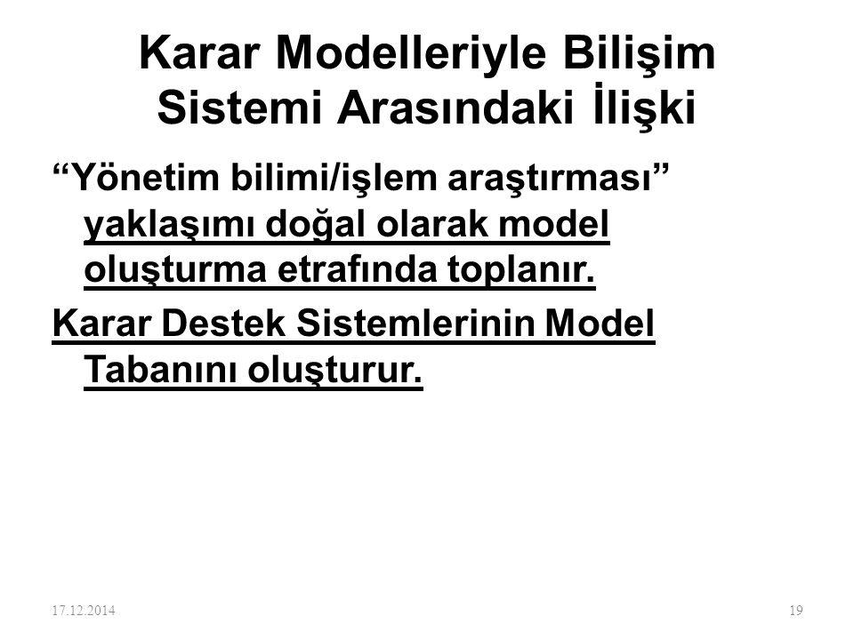 """Karar Modelleriyle Bilişim Sistemi Arasındaki İlişki """"Yönetim bilimi/işlem araştırması"""" yaklaşımı doğal olarak model oluşturma etrafında toplanır. Kar"""