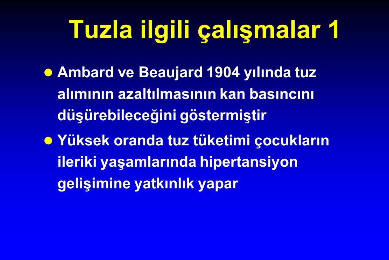 Tuzla ilgili çalışmalar 1 l Ambard ve Beaujard 1904 yılında tuz alımının azaltılmasının kan basıncını düşürebileceğini göstermiştir l Yüksek oranda tu