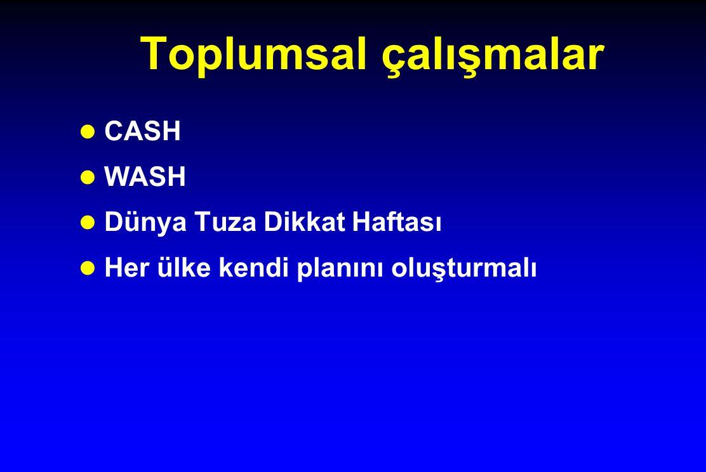 Toplumsal çalışmalar l CASH l WASH l Dünya Tuza Dikkat Haftası l Her ülke kendi planını oluşturmalı
