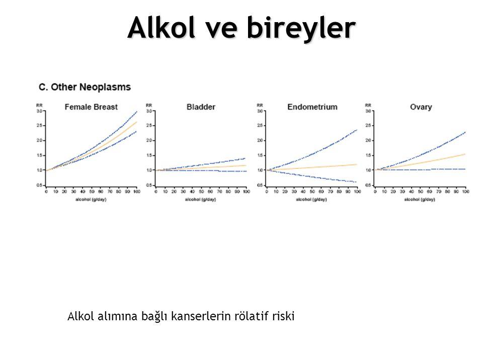 12.Choosing different policy options Alkol alımına bağlı kanserlerin rölatif riski Alkol ve bireyler
