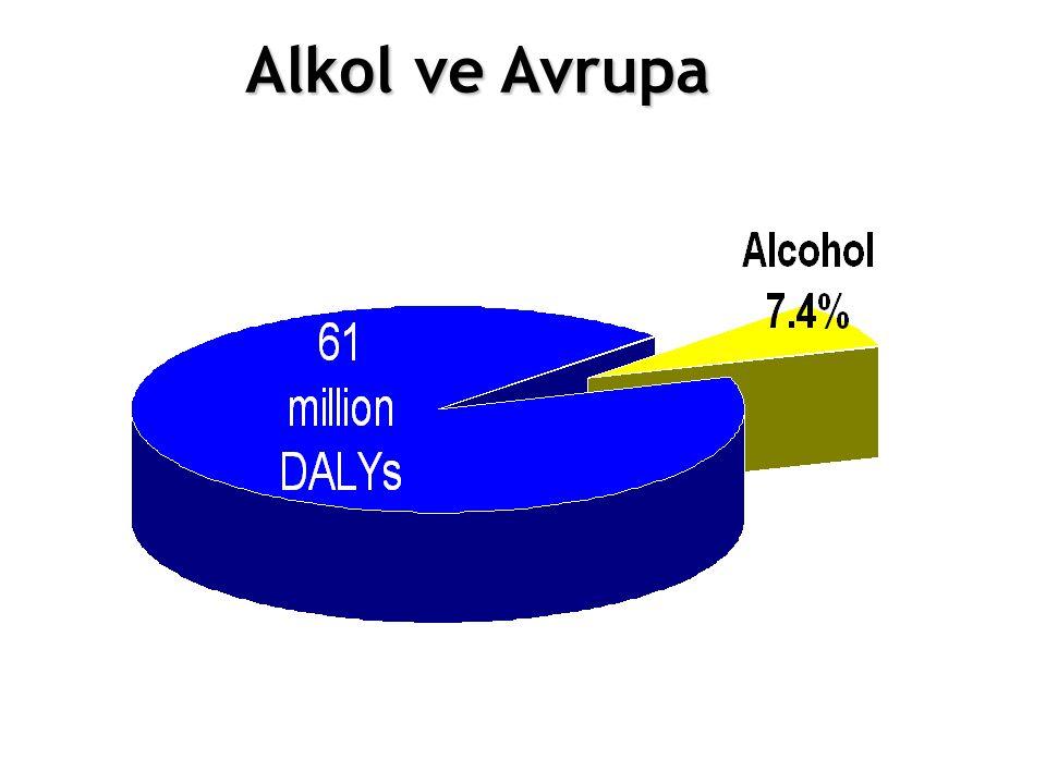 Alkol ve Avrupa