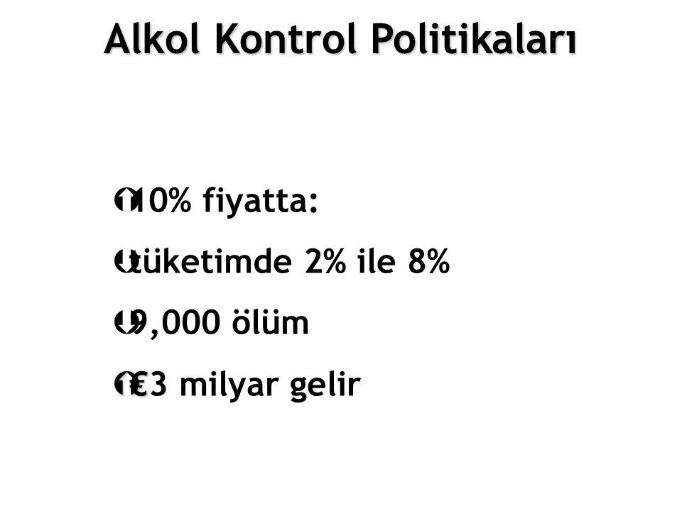  10% fiyatta:  tüketimde 2% ile 8%  9,000 ölüm  €  €3 milyar gelir Alkol Kontrol Politikaları