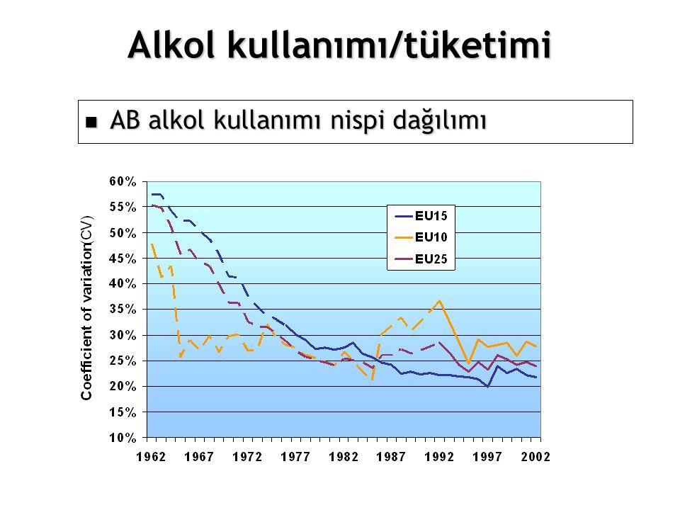 AB alkol kullanımı nispi dağılımı AB alkol kullanımı nispi dağılımı Alkol kullanımı/tüketimi