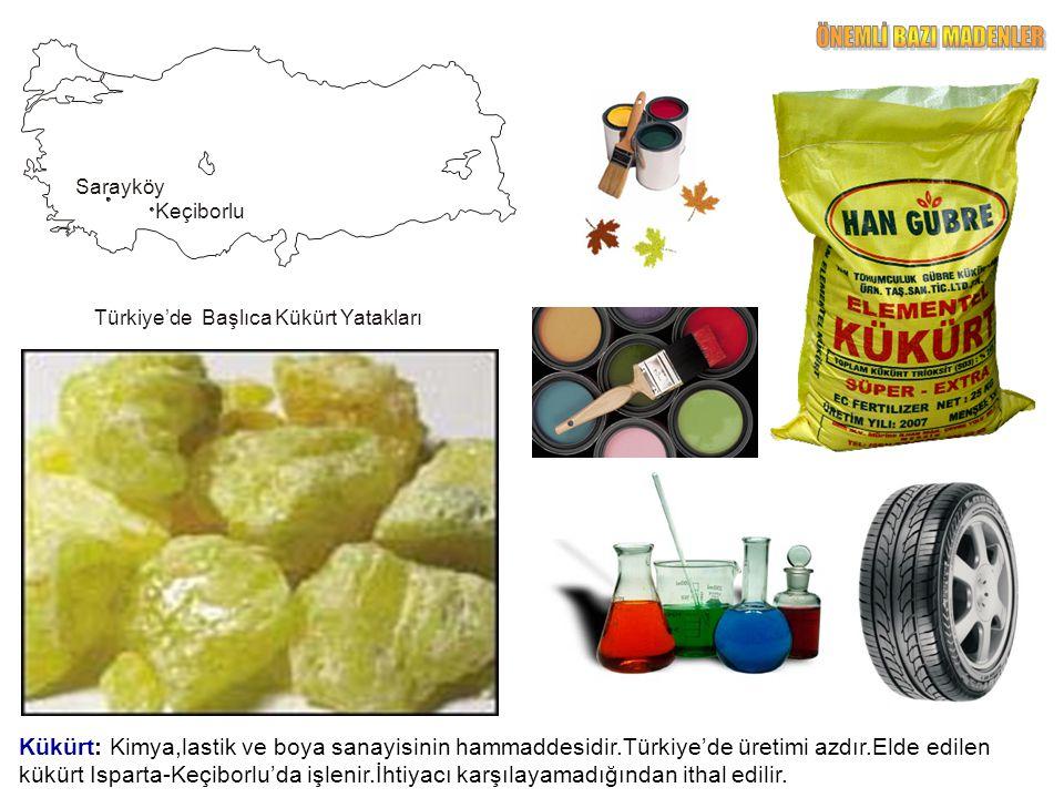 Kükürt: Kimya,lastik ve boya sanayisinin hammaddesidir.Türkiye'de üretimi azdır.Elde edilen kükürt Isparta-Keçiborlu'da işlenir.İhtiyacı karşılayamadığından ithal edilir.