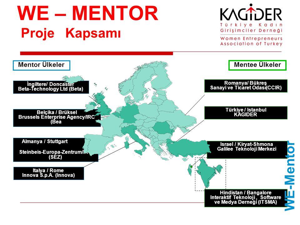 WE-MENTOR Proje Kapsamında : KAGİDER Menteé Ortak Mentor Topl.