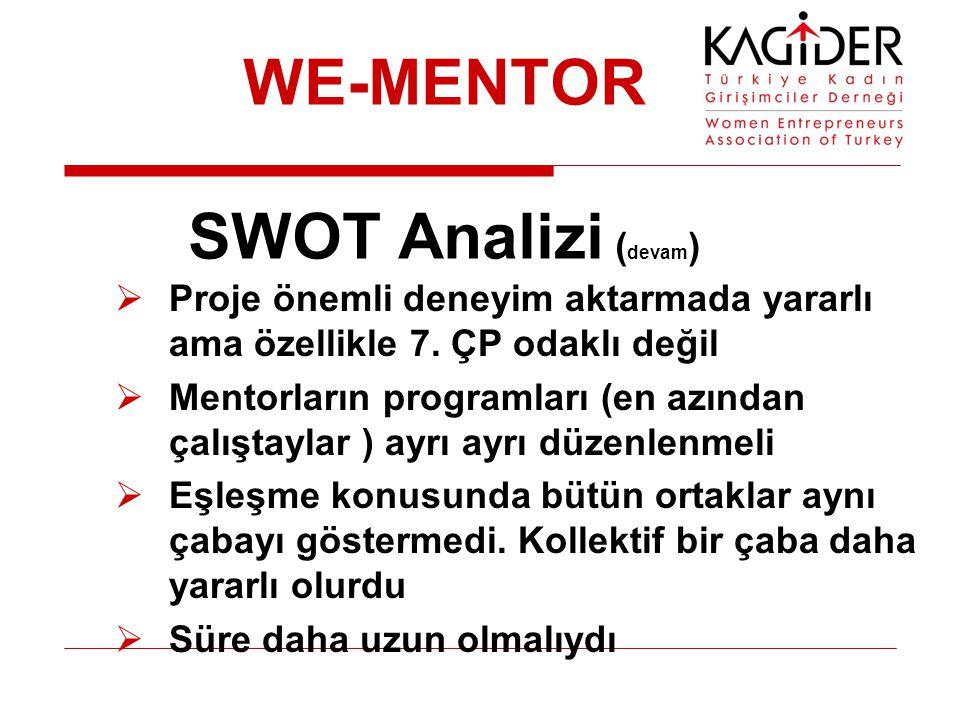WE-MENTOR SWOT Analizi ( devam )  Proje önemli deneyim aktarmada yararlı ama özellikle 7. ÇP odaklı değil  Mentorların programları (en azından çalış