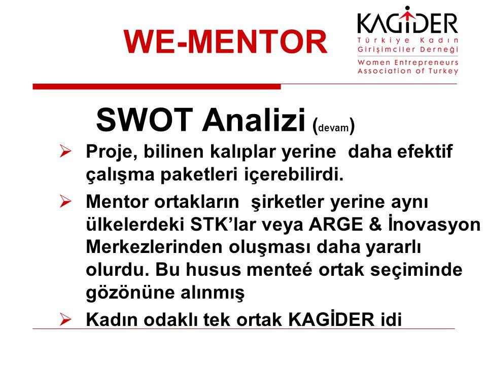 WE-MENTOR SWOT Analizi ( devam )  Proje, bilinen kalıplar yerine daha efektif çalışma paketleri içerebilirdi.  Mentor ortakların şirketler yerine ay