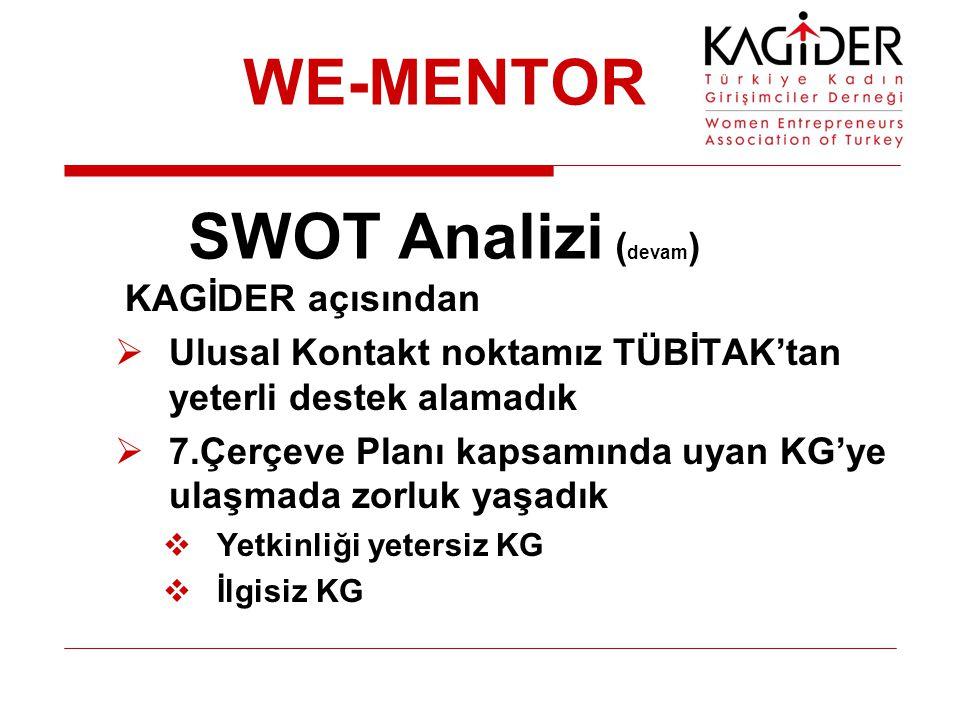 WE-MENTOR SWOT Analizi ( devam ) KAGİDER açısından  Ulusal Kontakt noktamız TÜBİTAK'tan yeterli destek alamadık  7.Çerçeve Planı kapsamında uyan KG'