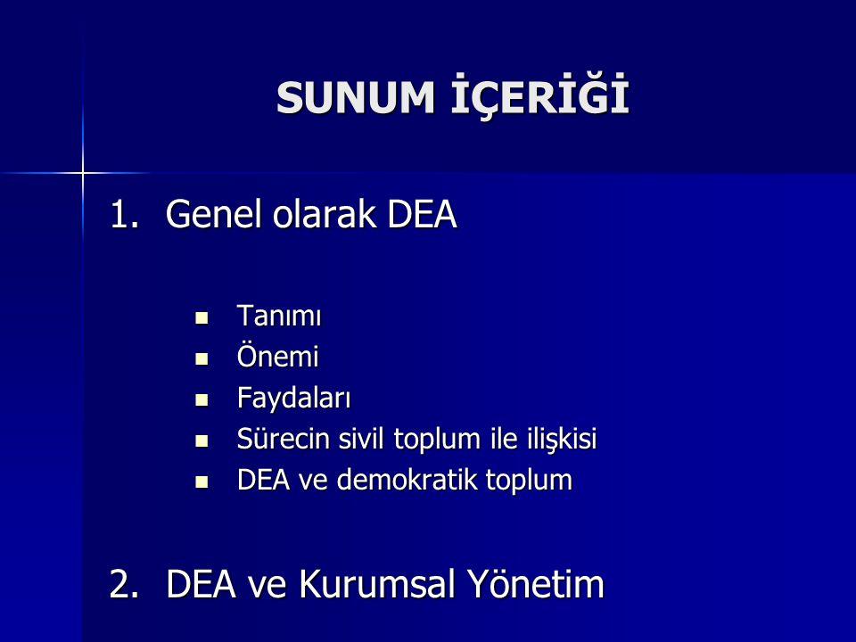 Genel olarak DEA Tanımı Tanımı Önemi Önemi Faydaları Faydaları Sürecin sivil toplum ile ilişkisi Sürecin sivil toplum ile ilişkisi DEA ve demokratik toplum DEA ve demokratik toplum