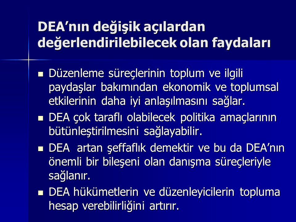 DEA'nın değişik açılardan değerlendirilebilecek olan faydaları Düzenleme süreçlerinin toplum ve ilgili paydaşlar bakımından ekonomik ve toplumsal etki