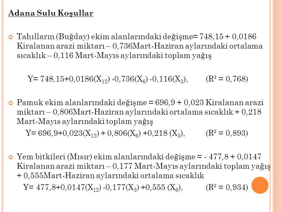 Adana Kuru Koşullar Tahılların (Buğday ve Arpa) ekim alanlarındaki değişme = - 866,5+ 0,086Mart-Mayıs'daki toplam yağış + 0,066 Kiralanan arazi + 0,86 Nisan-Haziran'daki ortalama sıcaklık Y=- 866,5+ 0,086(X 3 ) + 0,066(X 12 ) +0,86 (X 6 ), (R² = 0,787) Pamuk ekim alanlarındaki değişme =- 8,15 + 0,002 Kiralanan arazi + 0,09Nisan-Haziran aylarındaki ortalama sıcaklık – 0,014Mart-Mayıs aylarındaki toplam yağış Y= - 8,15+ 0,002(X 12 ) + 0,09(X 6 ) -0,014 (X 3 ),(R² = 0,768)