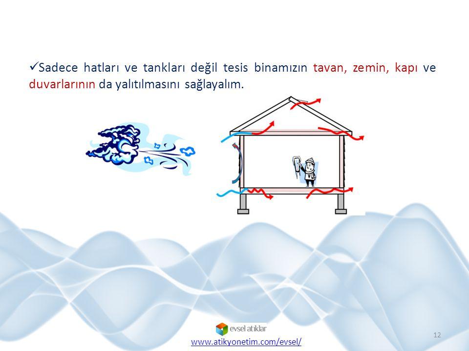 Sadece hatları ve tankları değil tesis binamızın tavan, zemin, kapı ve duvarlarının da yalıtılmasını sağlayalım. 12 www.atikyonetim.com/evsel/