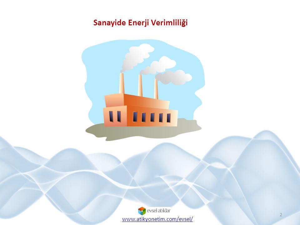 Sanayide Enerji Verimliliği 2 www.atikyonetim.com/evsel/