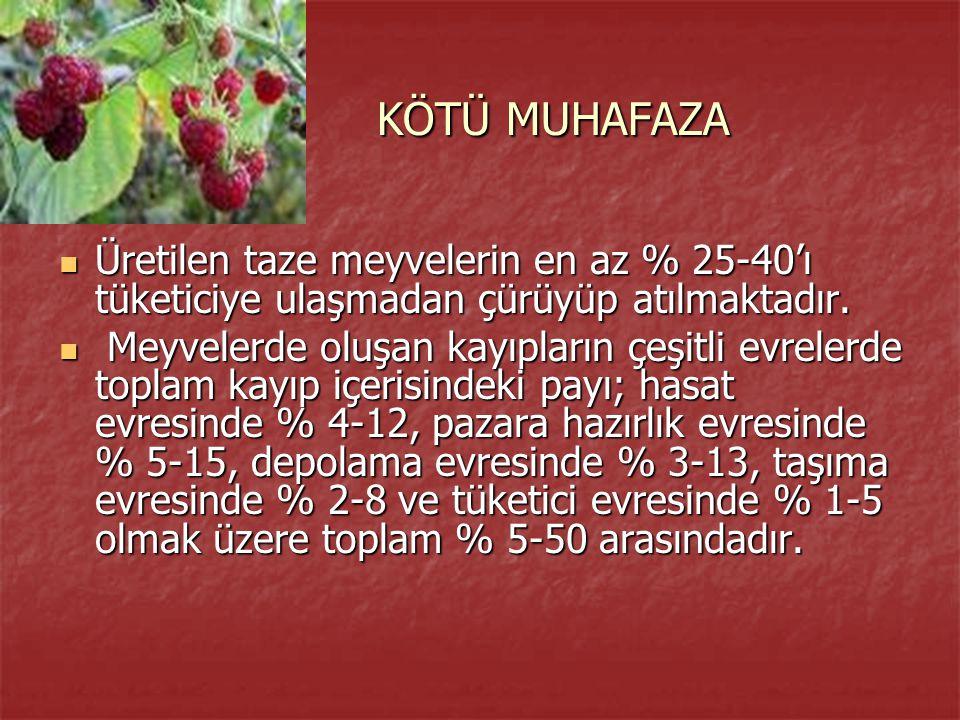 KÖTÜ MUHAFAZA KÖTÜ MUHAFAZA Üretilen taze meyvelerin en az % 25-40'ı tüketiciye ulaşmadan çürüyüp atılmaktadır. Üretilen taze meyvelerin en az % 25-40