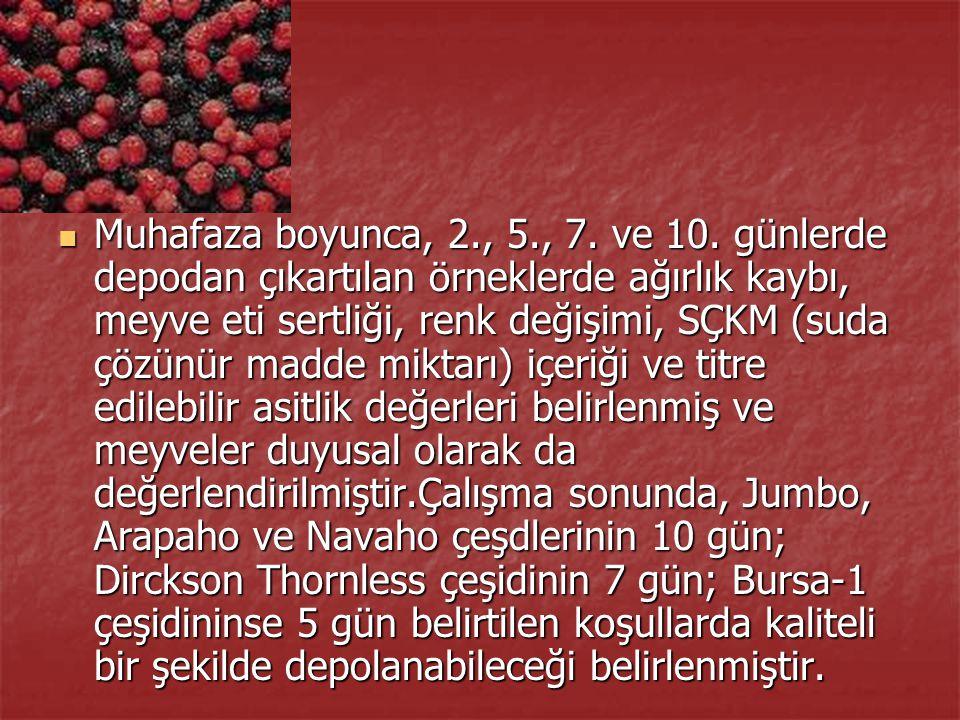 Muhafaza boyunca, 2., 5., 7. ve 10. günlerde depodan çıkartılan örneklerde ağırlık kaybı, meyve eti sertliği, renk değişimi, SÇKM (suda çözünür madde